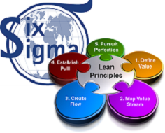 Introduction to Lean Six Sigma (Two-Day) Workshop